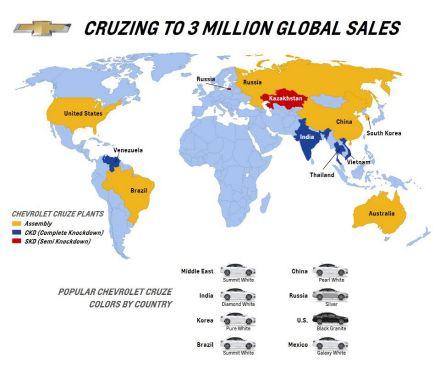Chevrolet Sells 3 Millionth Cruze